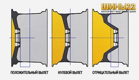markirovka-diskov-03-shiny22-kupit'-shiny-v-barnaule